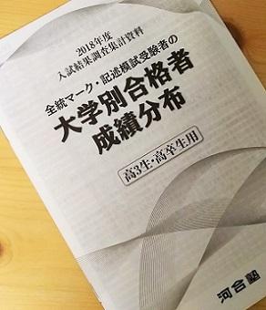 河合塾の冊子