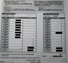 イデコ掛金指定書類