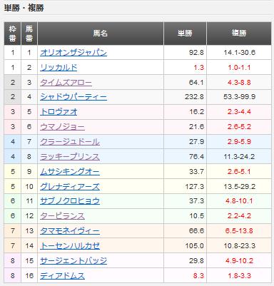 http://tekityu-shinbun-web.com/