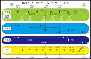 TRPGタイムスケジュール