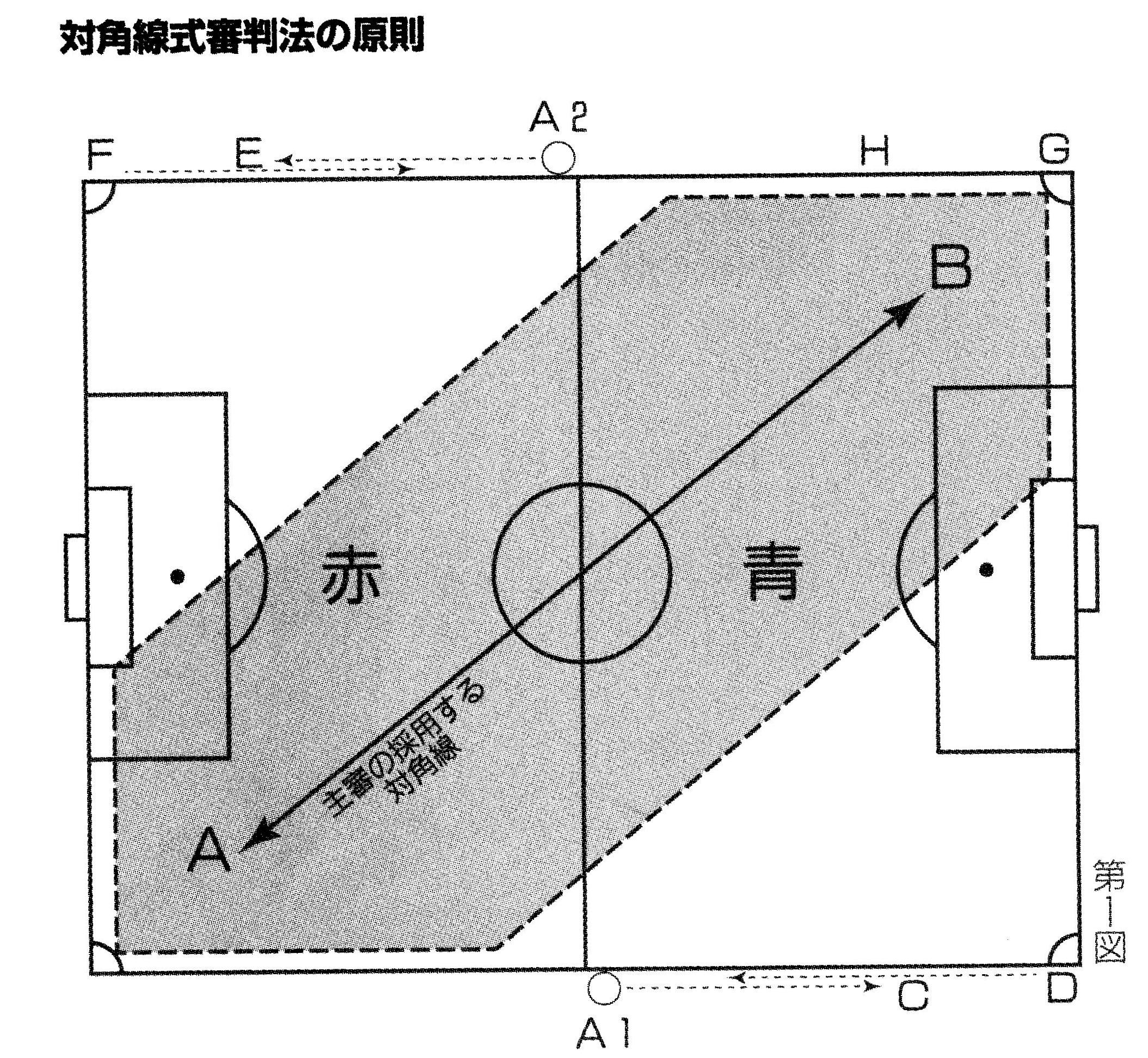 refereeing_001.jpg