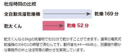 キャプチャgasu6