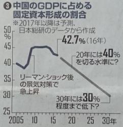 20180430 17