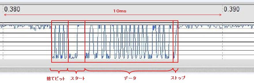 CCP社ペアリング式ラジコンのプロトコル波形鳥瞰