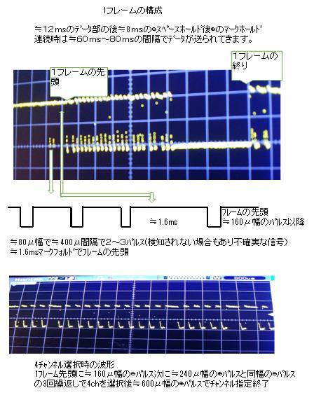ラジコンショベルカー(COB故障をPICで補完)エンコード波形1