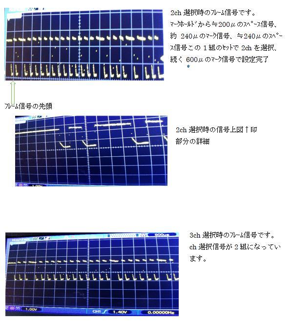 ラジコンショベルカー(COB故障をPICで補完)エンコード波形4