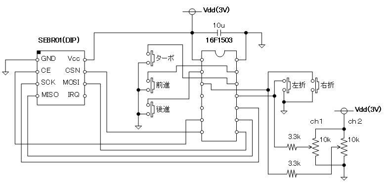 2.4GHzラジコン用ファームウェアのデモボード(回路図)送信側