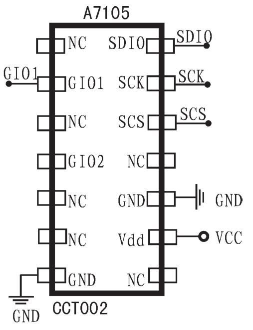 2.4GHzラジコン用ファームウェア(A7105)ピン接