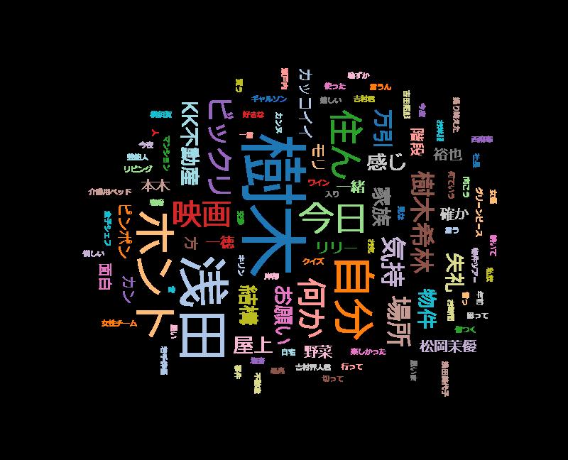 ぴったんこカン・カン【ゲスト:樹木希林&浅田美代子