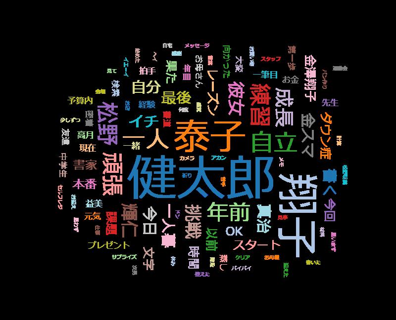金曜日のスマイルたちへ ダウン症の天才書家・金澤翔子
