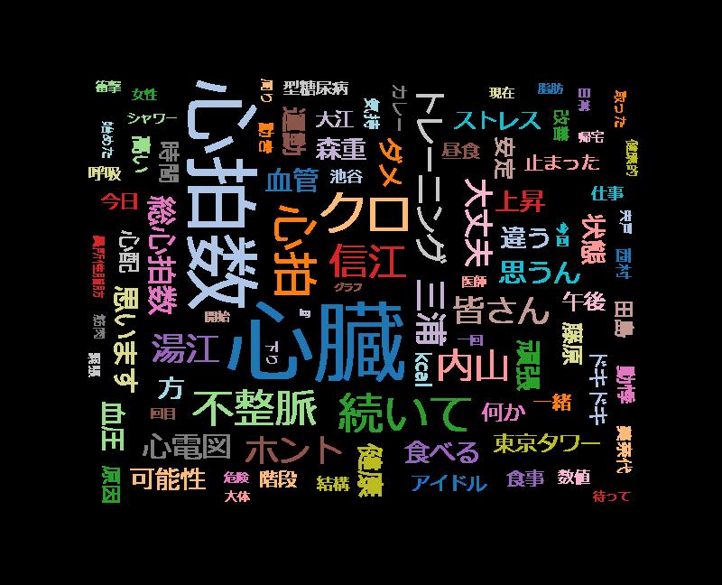 名医のTHE太鼓判!【密着!心電図24時】★心臓を守れ!