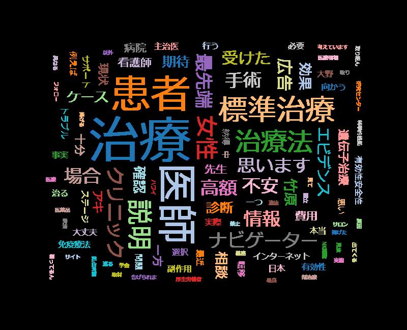 """クローズアップ現代+「""""最先端""""がん治療トラブル"""