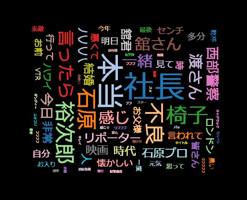 """徹子の部屋 舘ひろし ~石原プロで35年…""""生意気""""だった自分に赤面!~"""