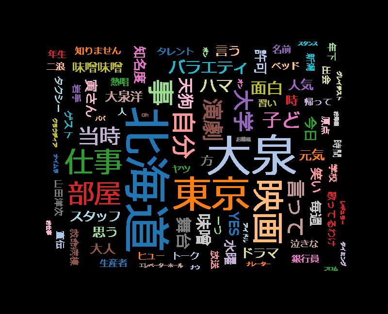 サワコの朝【大泉洋 東京進出を決意した訳】