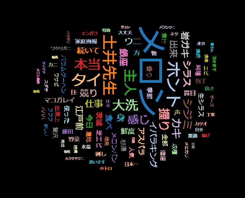 土井善晴の美食探訪 「藤田朋子と茨城を探訪!大洗の海の幸と鉾田のメロンを堪能」