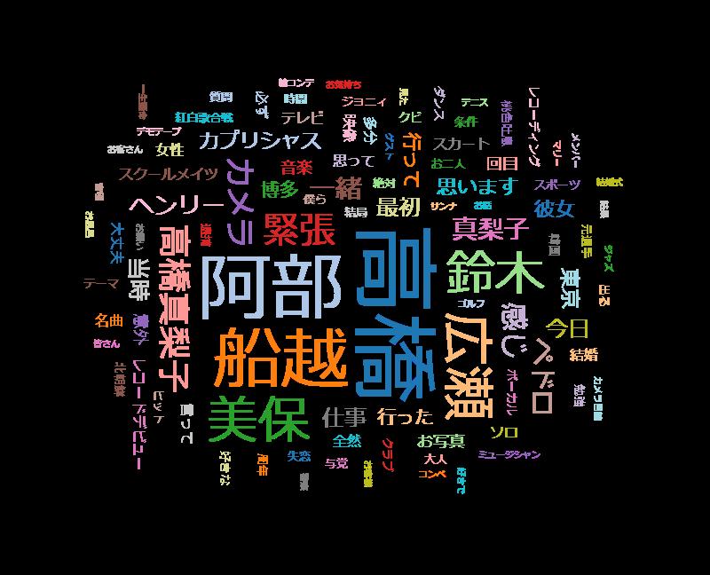 ごごナマ おしゃべり日和▽髙橋真梨子&ヘンリー広瀬