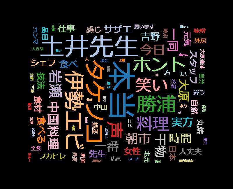 土井善晴の美食探訪 「中田喜子と春の千葉・外房!伊勢エビ・タケノコ!絶品中華」