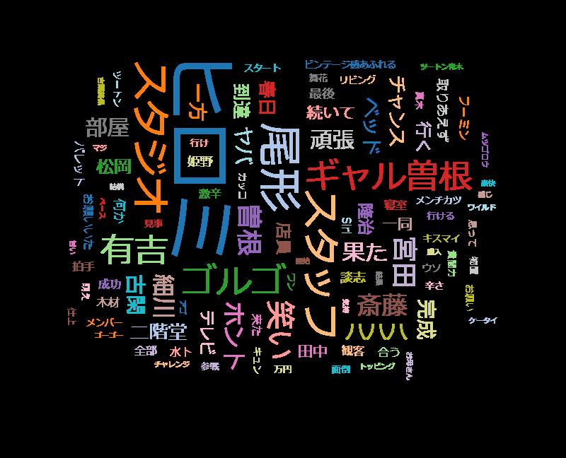 有吉ゼミSP【ヒロミ新築一戸建てを大改造&ギャル曽根VSラグビー現役日本代表】