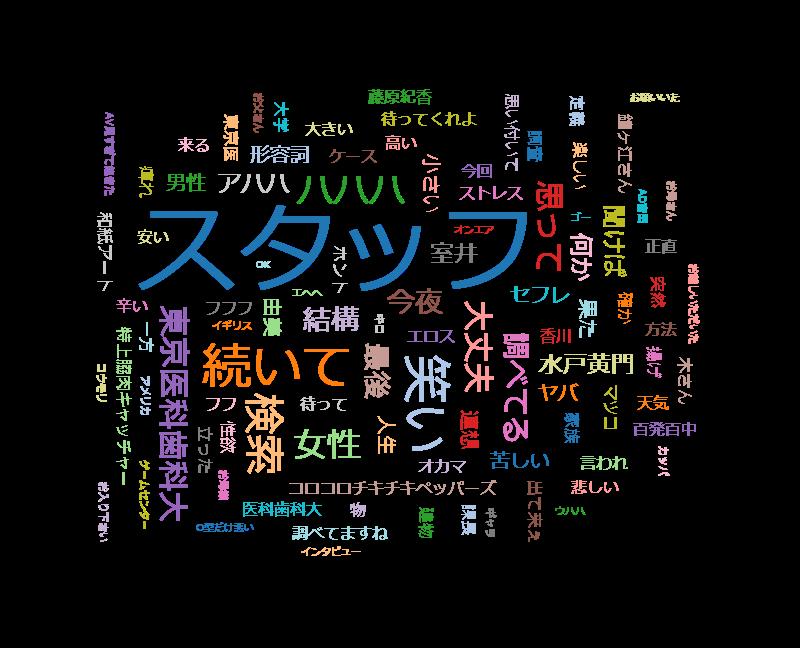 月曜から夜ふかし【秋田の女性はストレス抱えてる問題/スマホの検索履歴を大調査】
