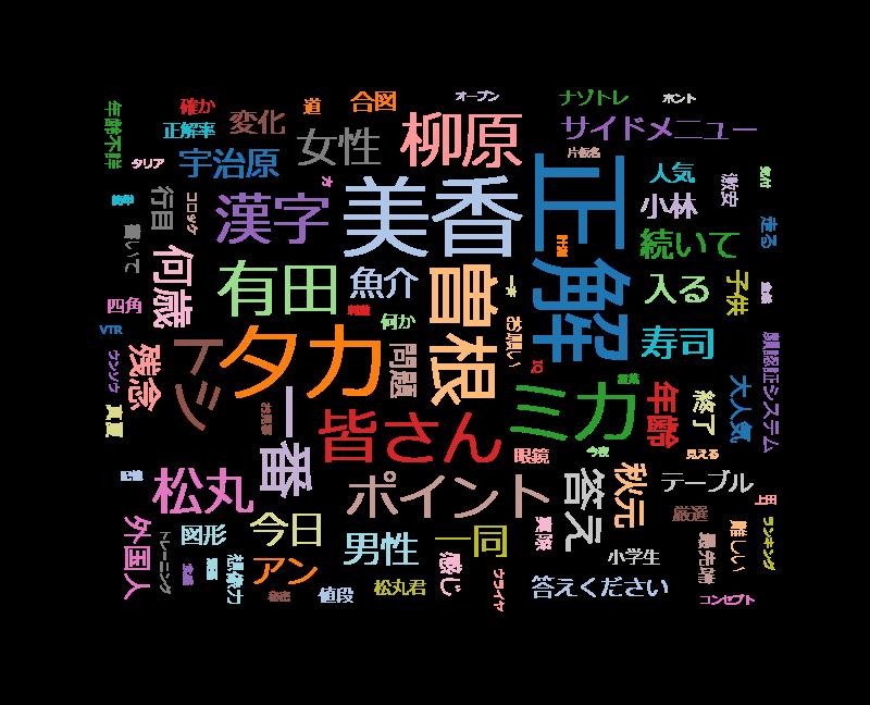 今夜はナゾトレ【アンミカも叶美香も驚きの年齢不詳さんが続々登場!】