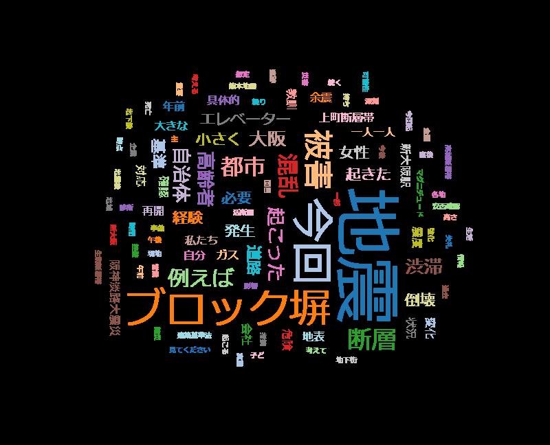 クローズアップ現代+「大阪震度6弱で何が…都市襲うリスクの正体 地盤に特徴が」