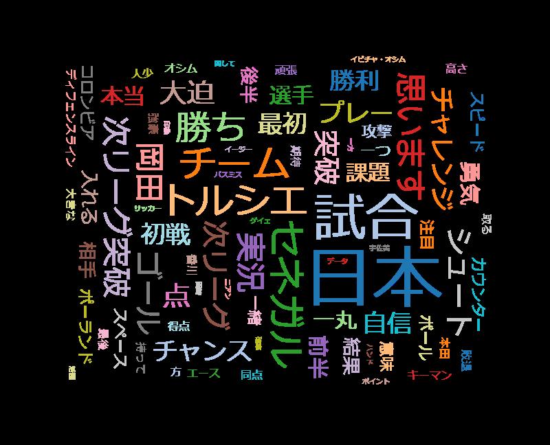 クローズアップ現代+「日本金星!めざせ決勝T 岡田×トルシエが語る次戦の秘策」