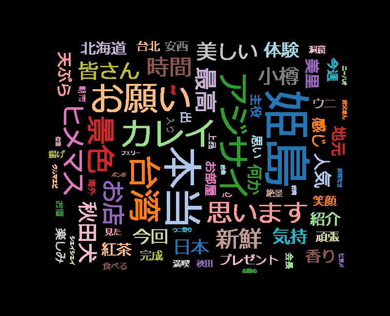 朝だ!生です旅サラダ 田中美里が秋田であじさい秋田犬に感動!台湾中部・神秘の湖