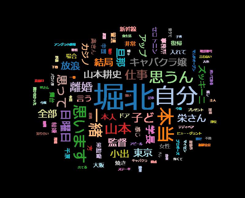 上沼・高田のクギズケ! 子育て奮闘中の堀北真希が「月9」で女優復帰!?