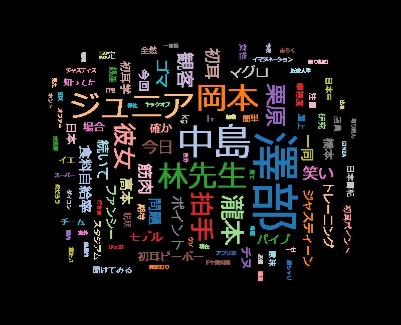 初耳学 くびれ美ボディ 瀧本美織 ガンバレルーヤ 日本戦直前!
