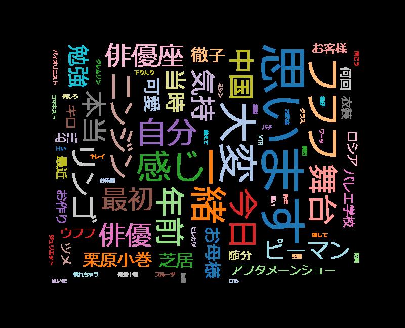 徹子の部屋 栗原小巻 ~20代から変わらぬ体型のヒミツ~