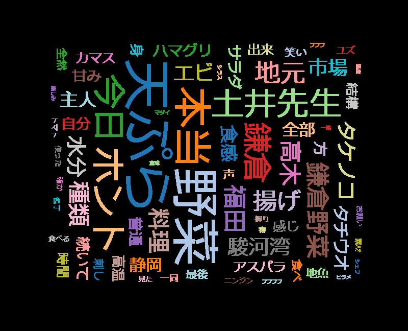 土井善晴の美食探訪 「春の鎌倉を高木美保と探訪 鎌倉野菜と相模湾の地魚を堪能」