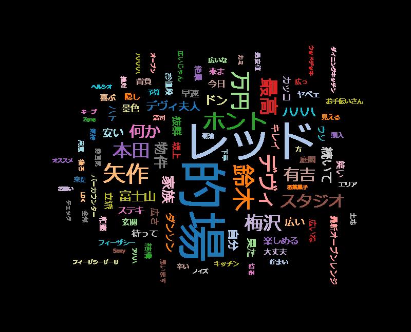 有吉ゼミ【坂上不動産に富士山望む超絶景豪邸!梅沢富美男&デヴィ夫人家電爆買い】