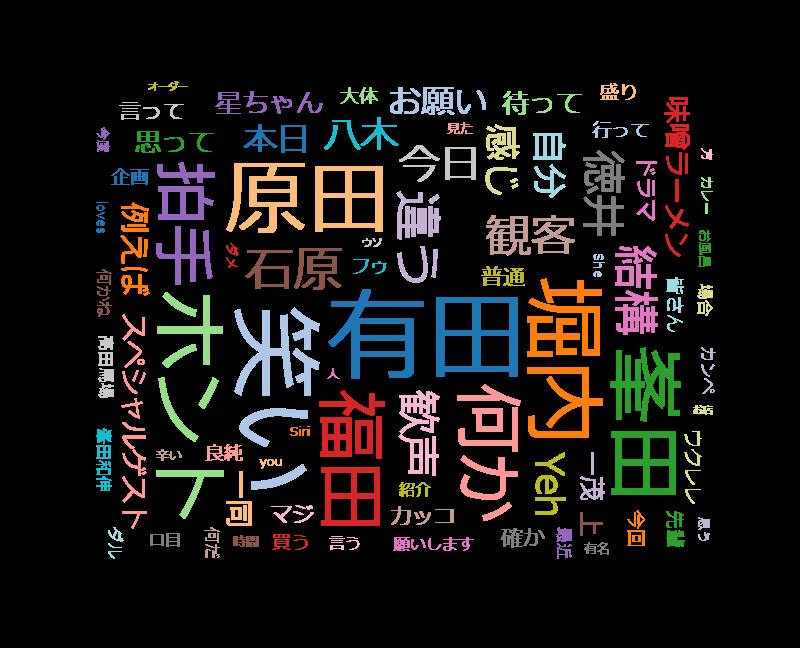 しゃべくり007美女と野獣SP 石原さとみ&峯田和伸!森泉&森星!長嶋一茂!