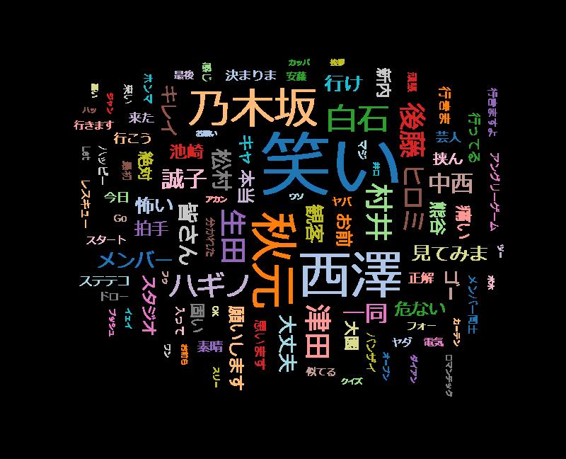ウチのガヤがすみません! 乃木坂46vs芸人ガチ対決!