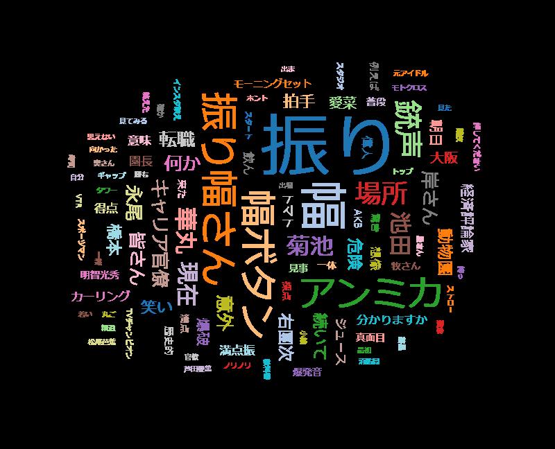 芦田愛菜&華丸大吉の振り幅大賞【想像を遥かに超えてきた!意外性に密着!】