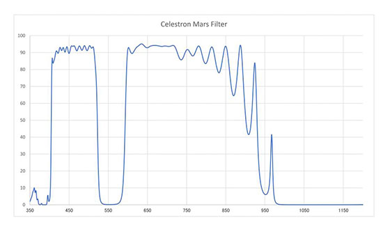 Mars_filter.jpg