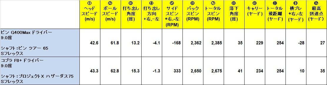 Data_G400Max_F8Plus.jpg