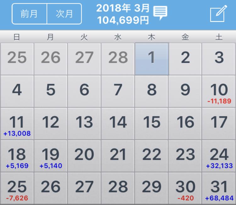 2018.3月まとめ.1