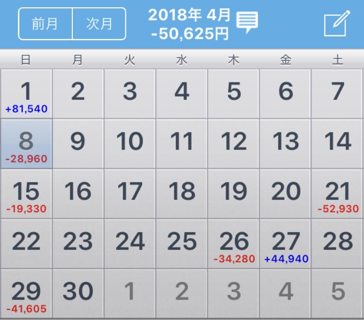 2018.4月まとめ.6