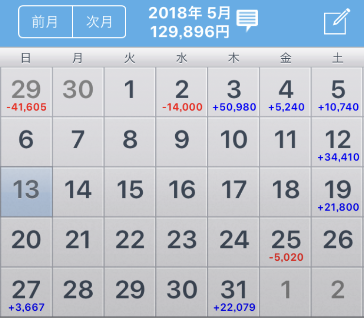 2018.5月まとめ.a