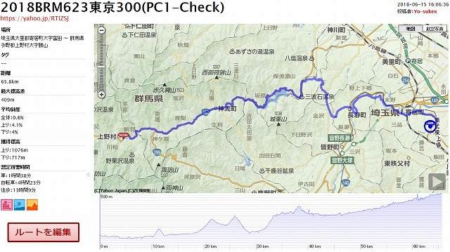 MAP(PC1-Check).jpg