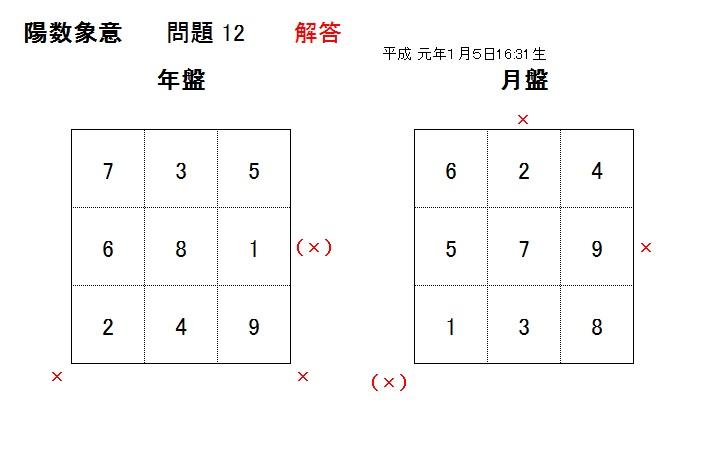 陽数象意 年盤月盤作成問題 解答 問題 12