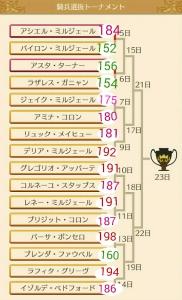 アスタ君の選抜トーナメント表
