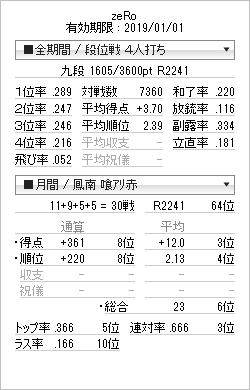 tenhou_prof_20180505.png