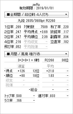 tenhou_prof_20180601.png
