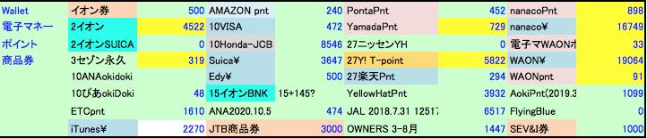 B358-1家計2018-06-26