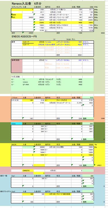B358-3家計2018-06-28