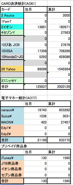 B358-4家計2018-06-27